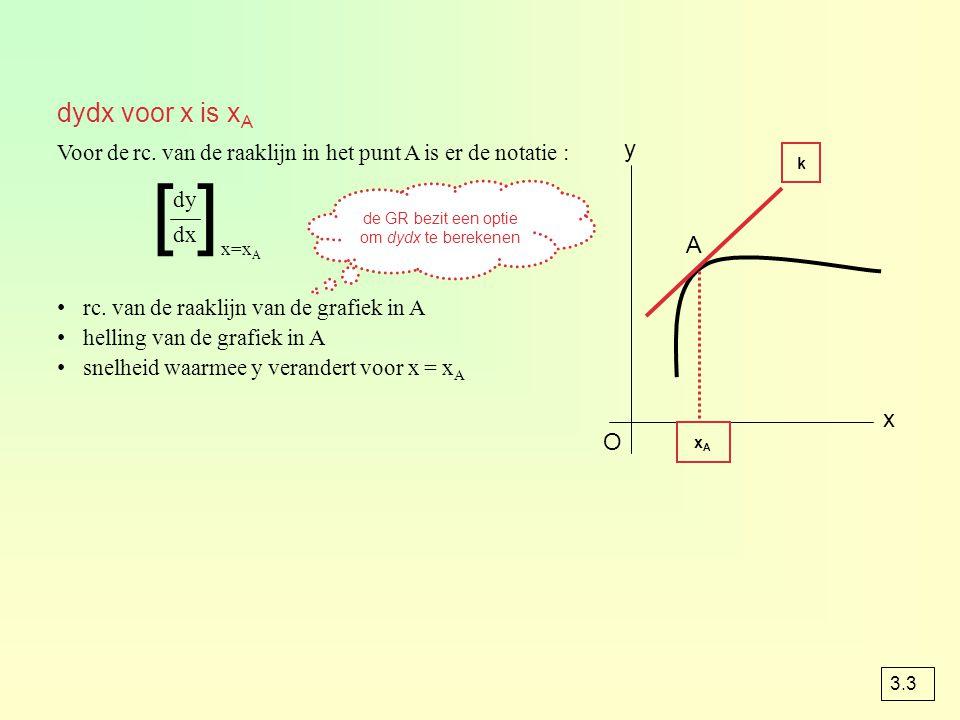 de GR bezit een optie om dydx te berekenen
