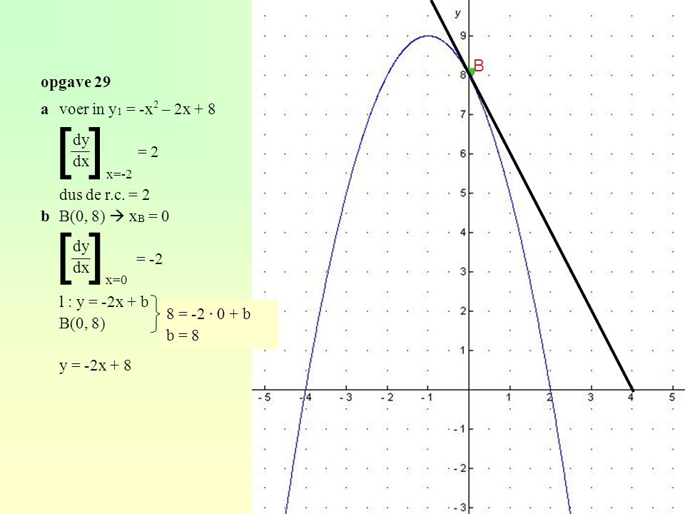· [ ] [ ] B opgave 29 a voer in y1 = -x2 – 2x + 8 = 2 dy dx