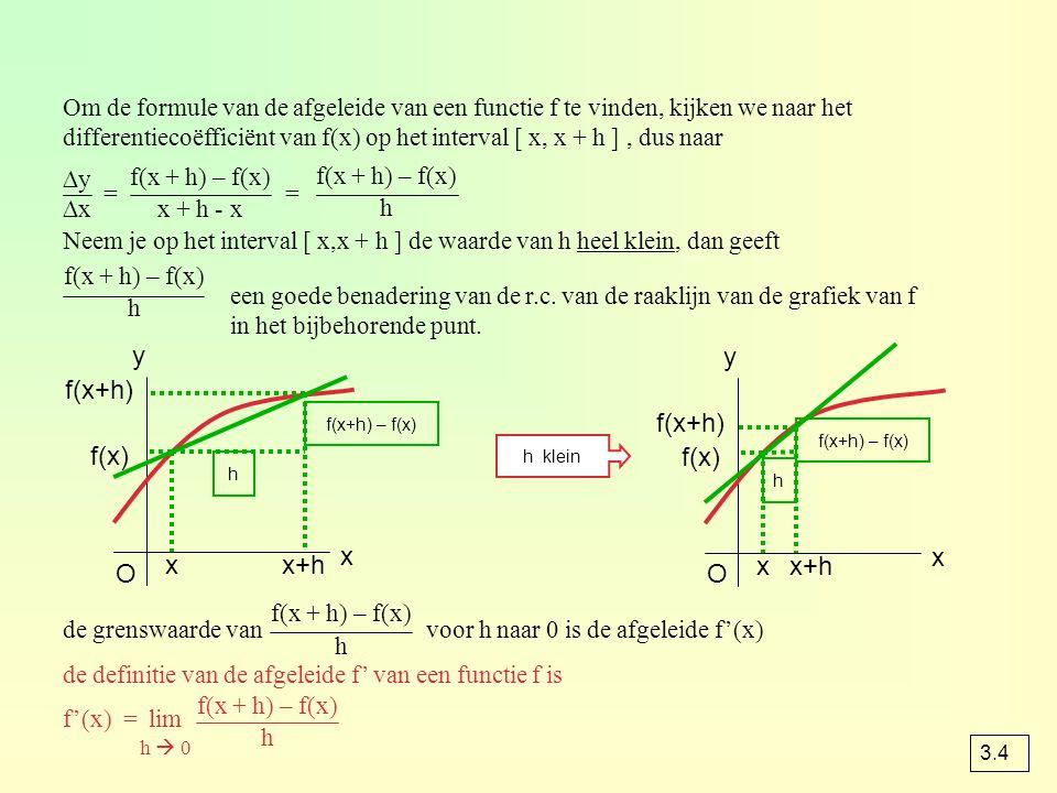 y y f(x+h) f(x+h) f(x) f(x) x x x x+h x x+h O O