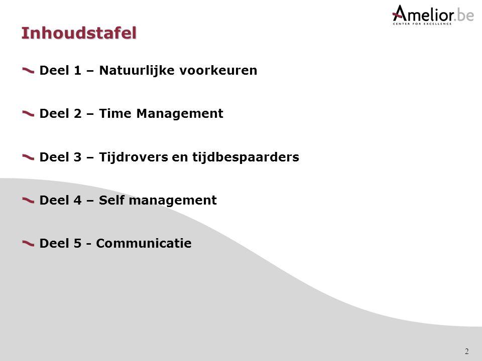 Inhoudstafel Deel 1 – Natuurlijke voorkeuren Deel 2 – Time Management