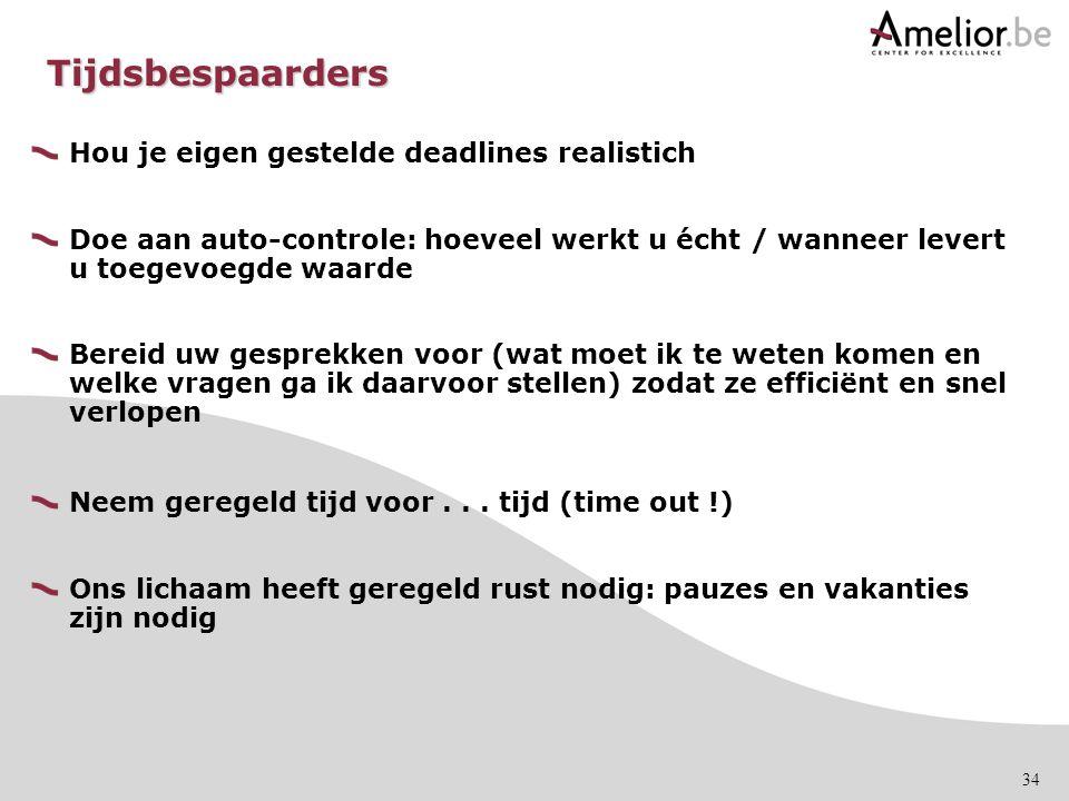 Tijdsbespaarders Hou je eigen gestelde deadlines realistich