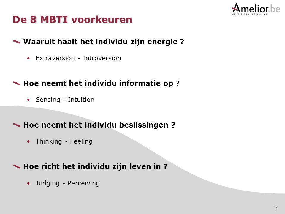 De 8 MBTI voorkeuren Waaruit haalt het individu zijn energie