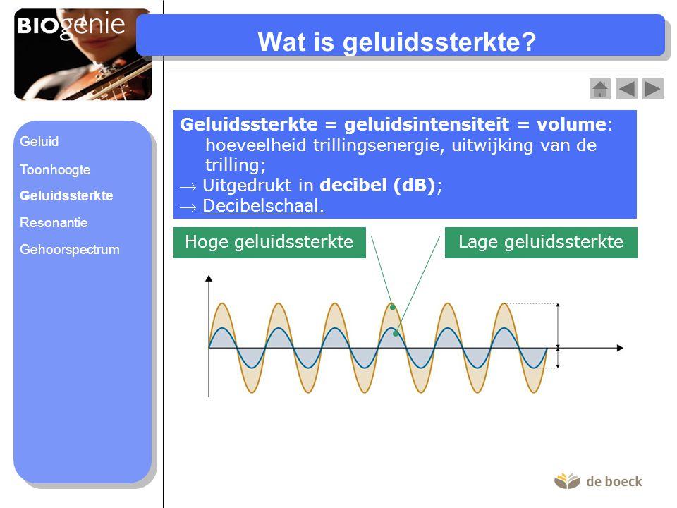 Wat is geluidssterkte Geluidssterkte = geluidsintensiteit = volume: hoeveelheid trillingsenergie, uitwijking van de trilling;