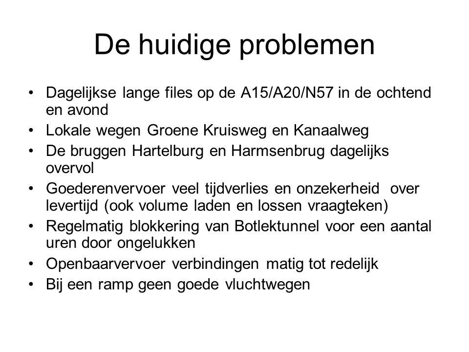 De huidige problemen Dagelijkse lange files op de A15/A20/N57 in de ochtend en avond. Lokale wegen Groene Kruisweg en Kanaalweg.