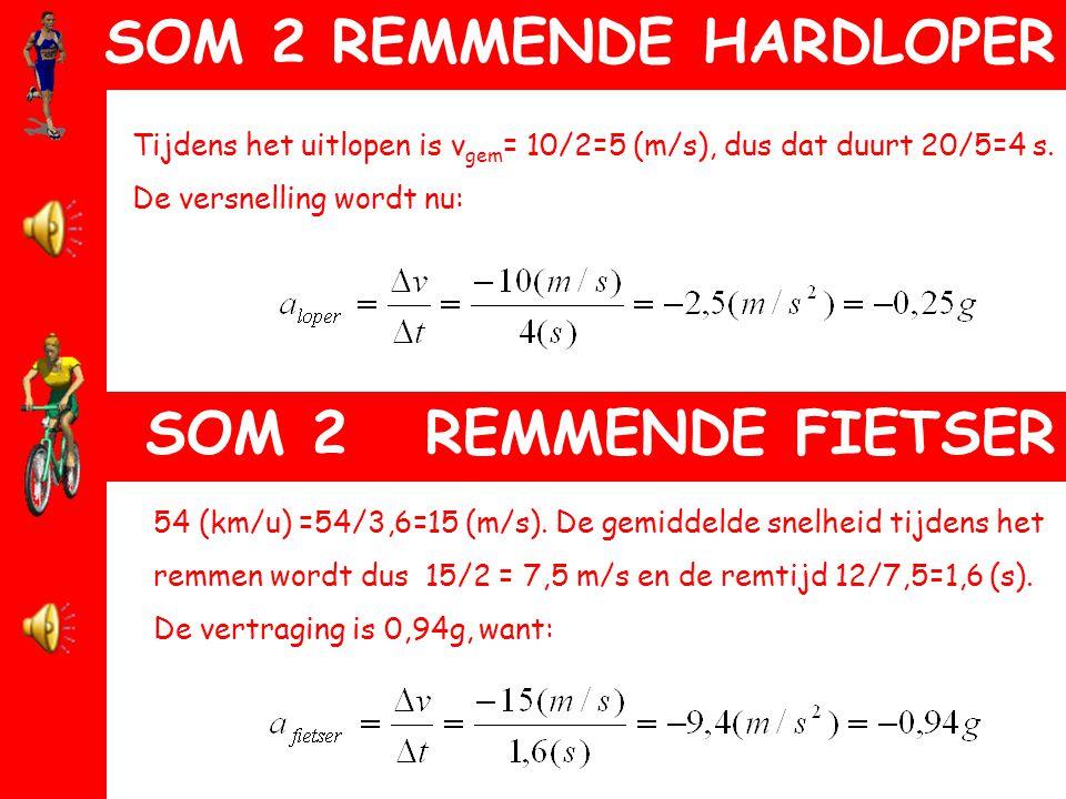 SOM 2 REMMENDE HARDLOPER