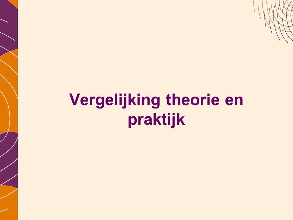 Vergelijking theorie en praktijk
