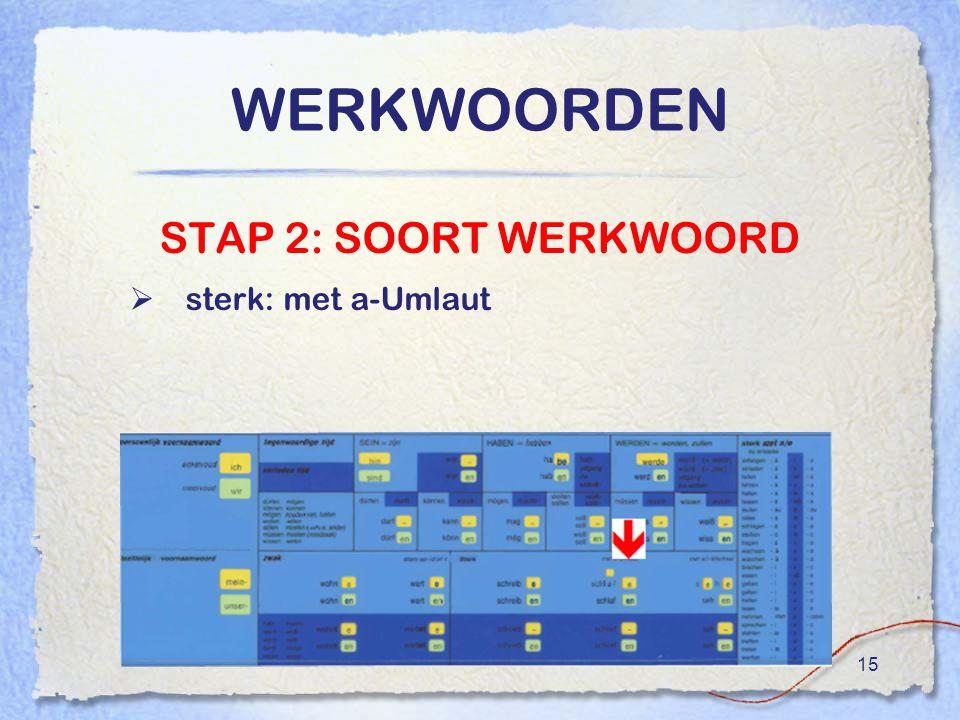 WERKWOORDEN STAP 2: SOORT WERKWOORD sterk: met a-Umlaut