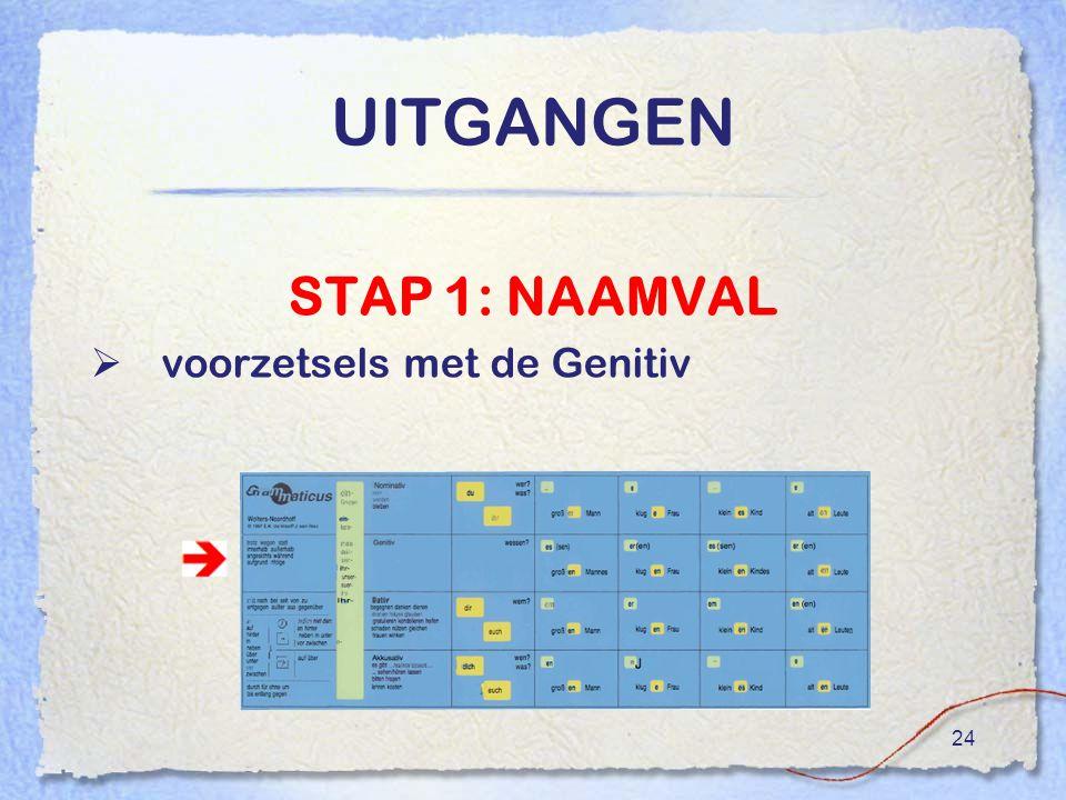 UITGANGEN STAP 1: NAAMVAL voorzetsels met de Genitiv