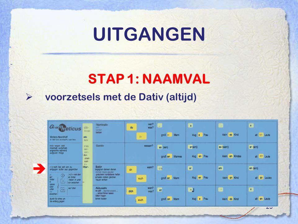 UITGANGEN STAP 1: NAAMVAL voorzetsels met de Dativ (altijd)