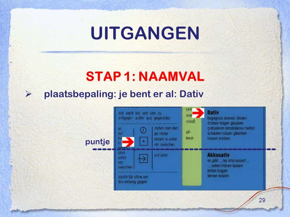 UITGANGEN -------------------------------------- STAP 1: NAAMVAL