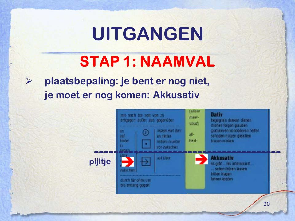 UITGANGEN STAP 1: NAAMVAL --------------------------------------