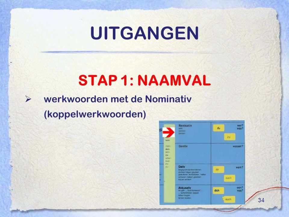 UITGANGEN STAP 1: NAAMVAL