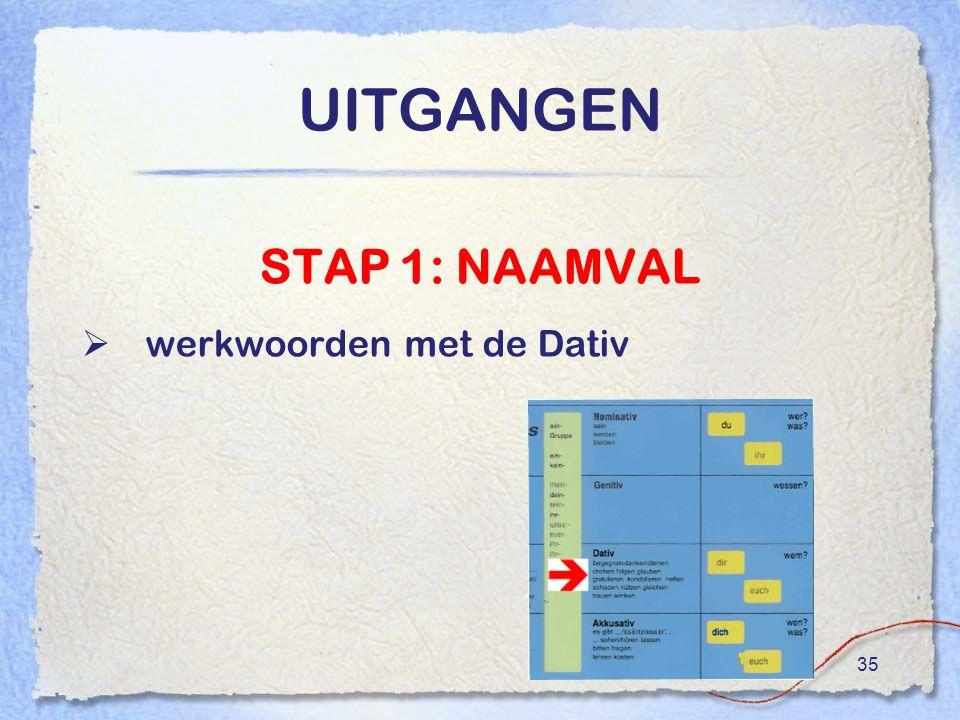 UITGANGEN STAP 1: NAAMVAL werkwoorden met de Dativ