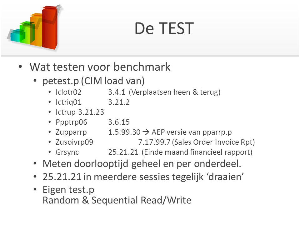 De TEST Wat testen voor benchmark petest.p (CIM load van)