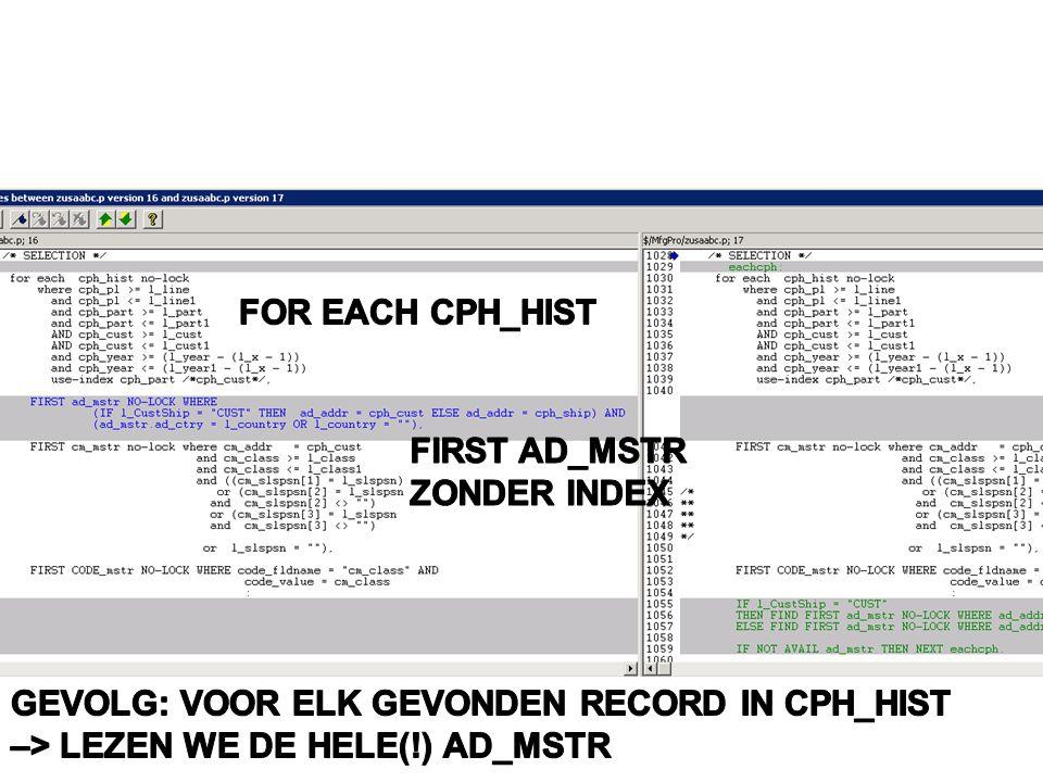 FOR EACH CPH_HIST FIRST AD_MSTR. ZONDER INDEX. GEVOLG: VOOR ELK GEVONDEN RECORD IN CPH_HIST.