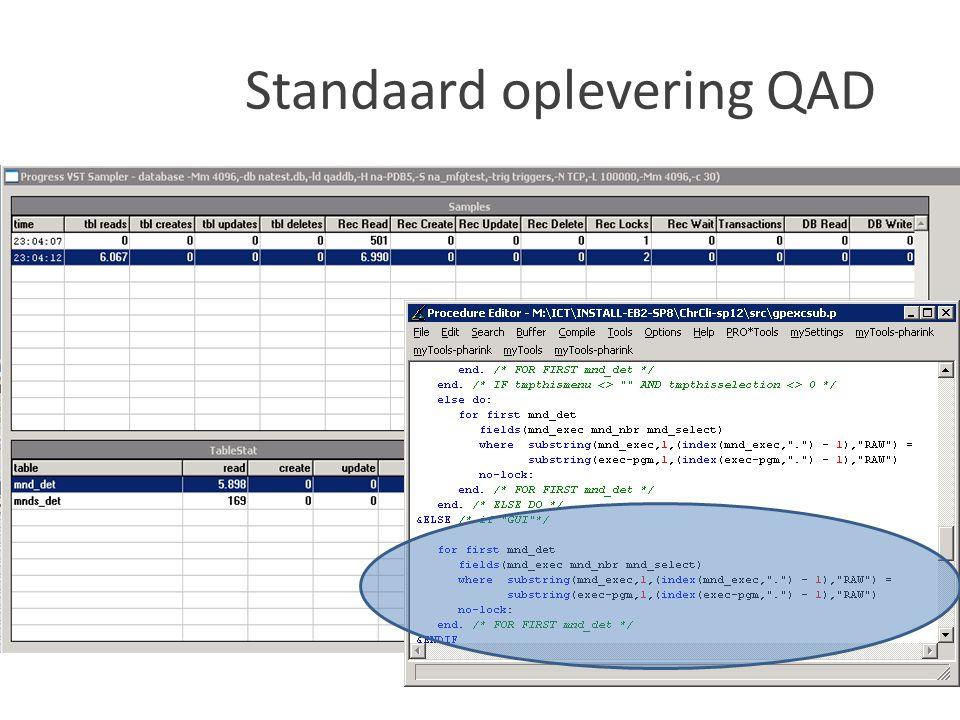 Standaard oplevering QAD