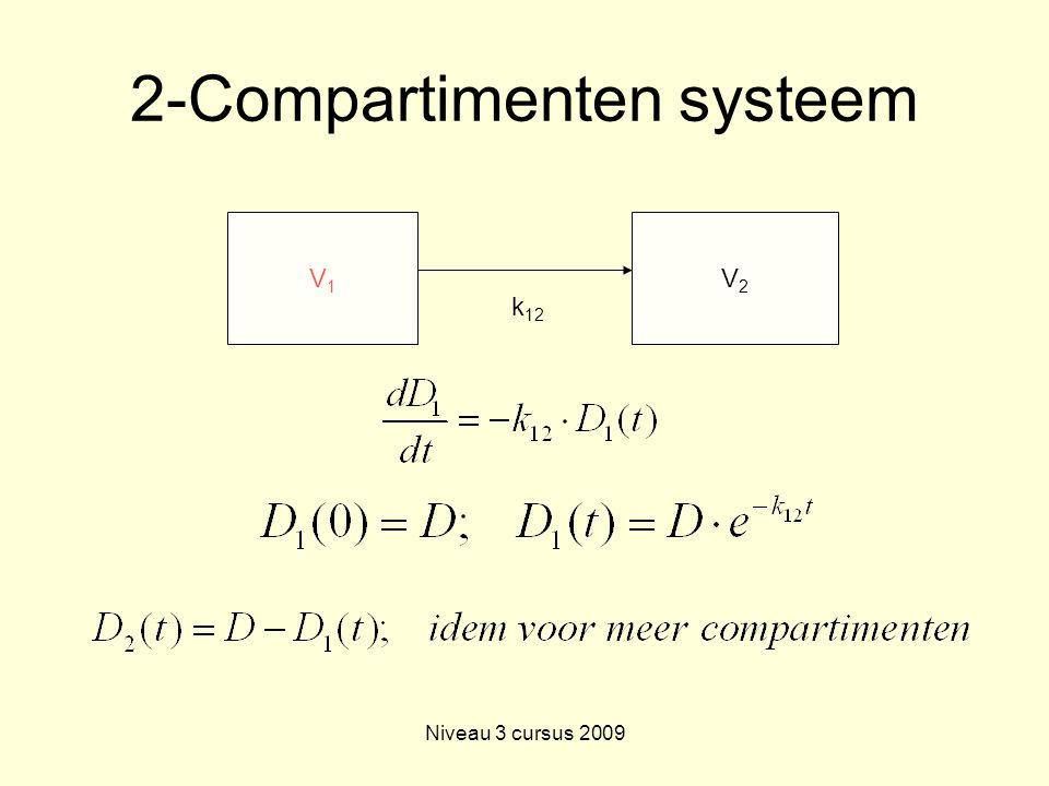 2-Compartimenten systeem