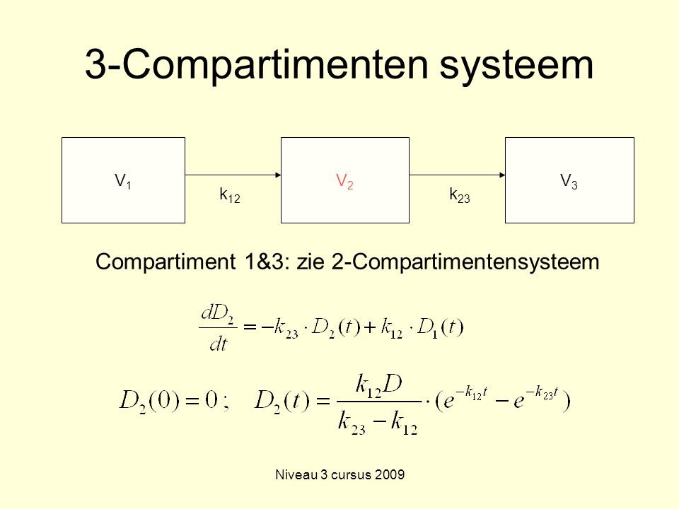 3-Compartimenten systeem