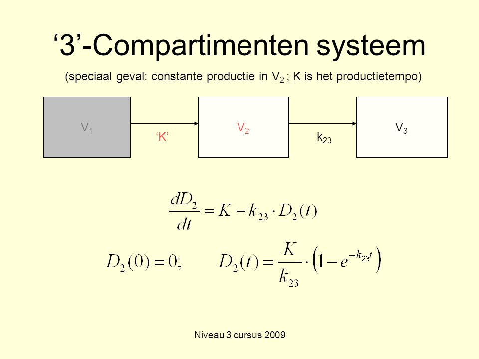 '3'-Compartimenten systeem