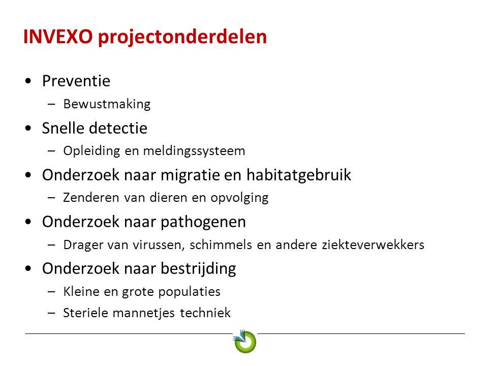 INVEXO projectonderdelen