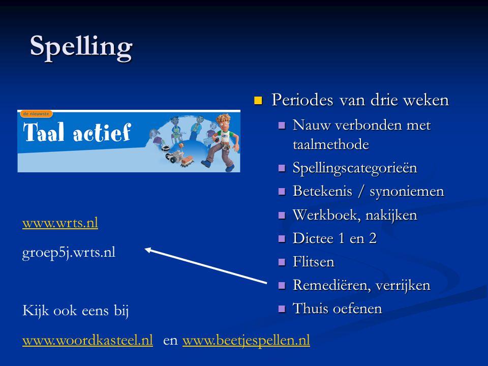 Spelling Periodes van drie weken Nauw verbonden met taalmethode