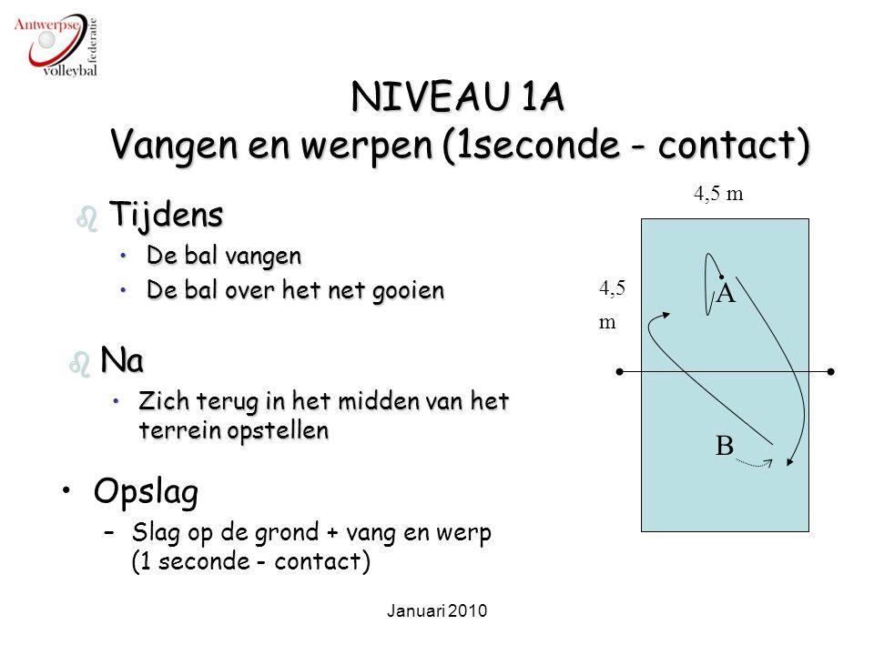 NIVEAU 1A Vangen en werpen (1seconde - contact)