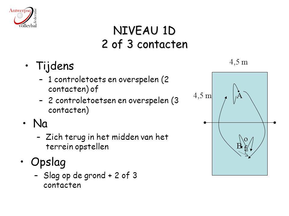 NIVEAU 1D 2 of 3 contacten Tijdens Na Opslag 4,5 m