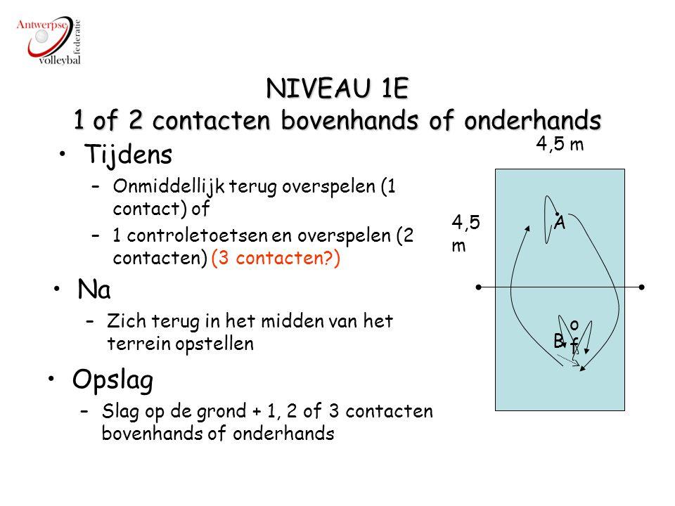 NIVEAU 1E 1 of 2 contacten bovenhands of onderhands