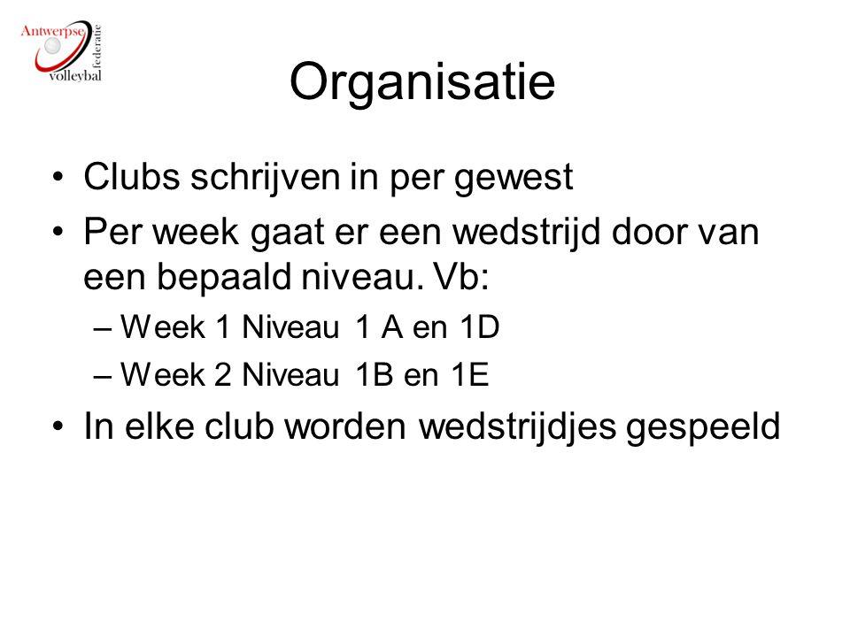 Organisatie Clubs schrijven in per gewest