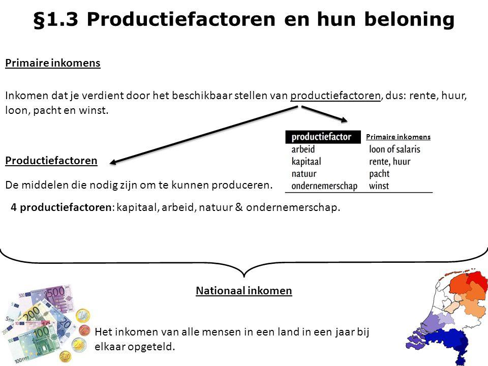 §1.3 Productiefactoren en hun beloning