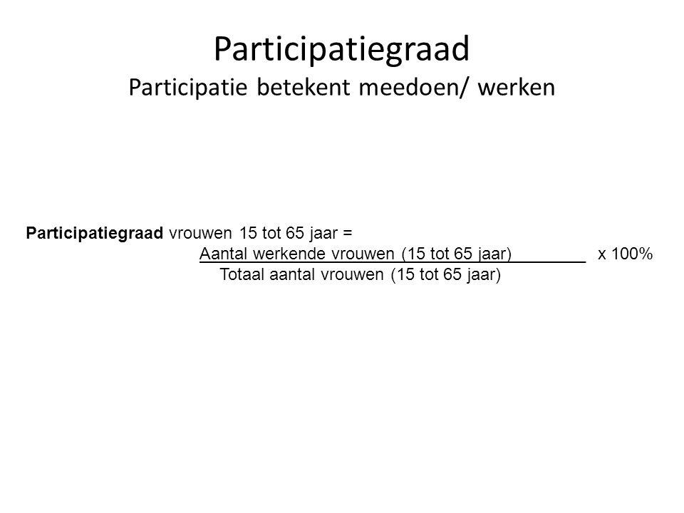 Participatiegraad Participatie betekent meedoen/ werken