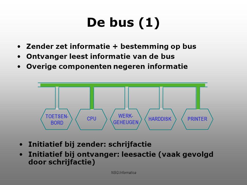 De bus (1) Zender zet informatie + bestemming op bus