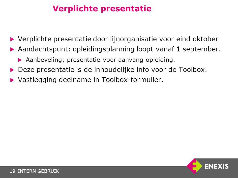 Verplichte presentatie