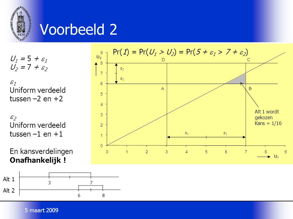 Voorbeeld 2 Pr(1) = Pr(U1 > U2) = Pr(5 + 1 > 7 + 2)