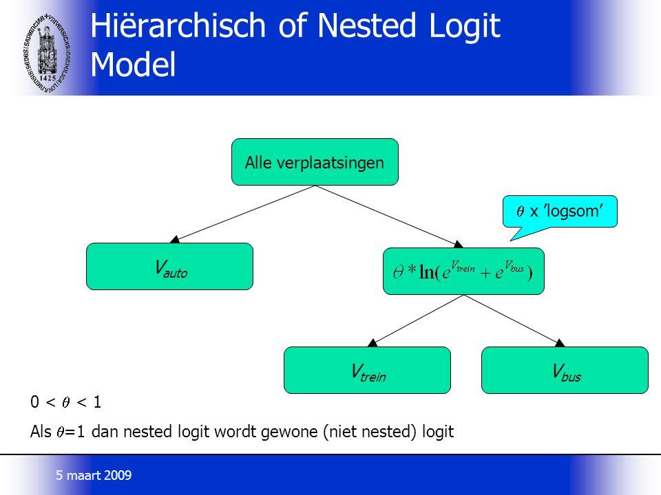 Hiërarchisch of Nested Logit Model