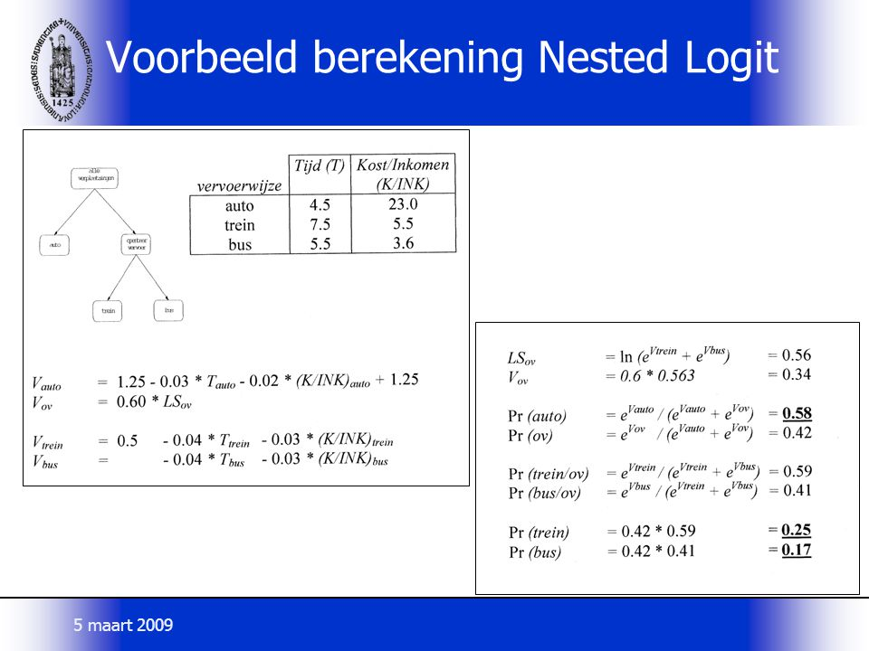 Voorbeeld berekening Nested Logit