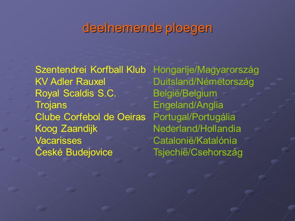 deelnemende ploegen Szentendrei Korfball Klub Hongarije/Magyarország