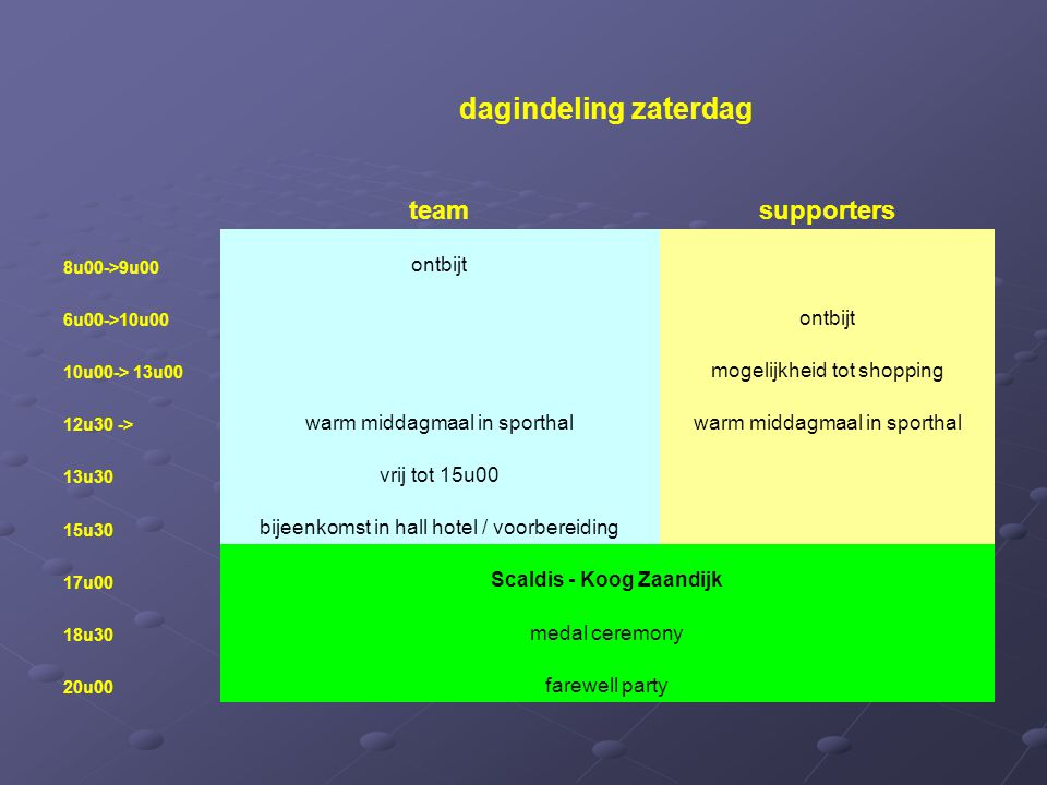 Scaldis - Koog Zaandijk