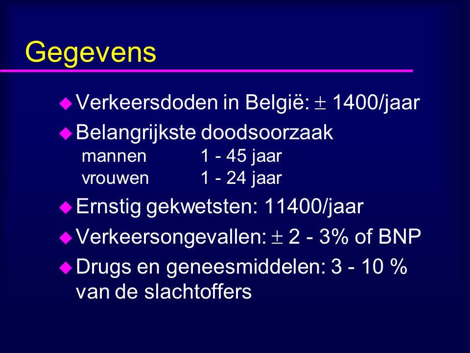 Gegevens Verkeersdoden in België:  1400/jaar