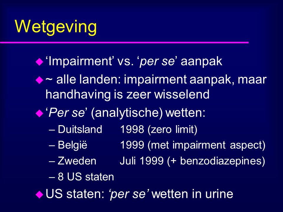 Wetgeving 'Impairment' vs. 'per se' aanpak