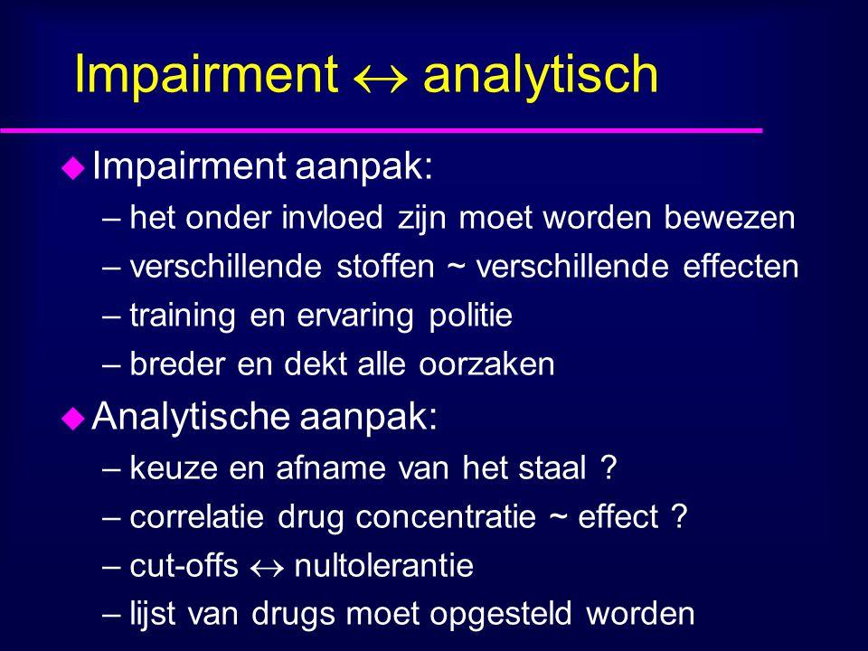 Impairment  analytisch