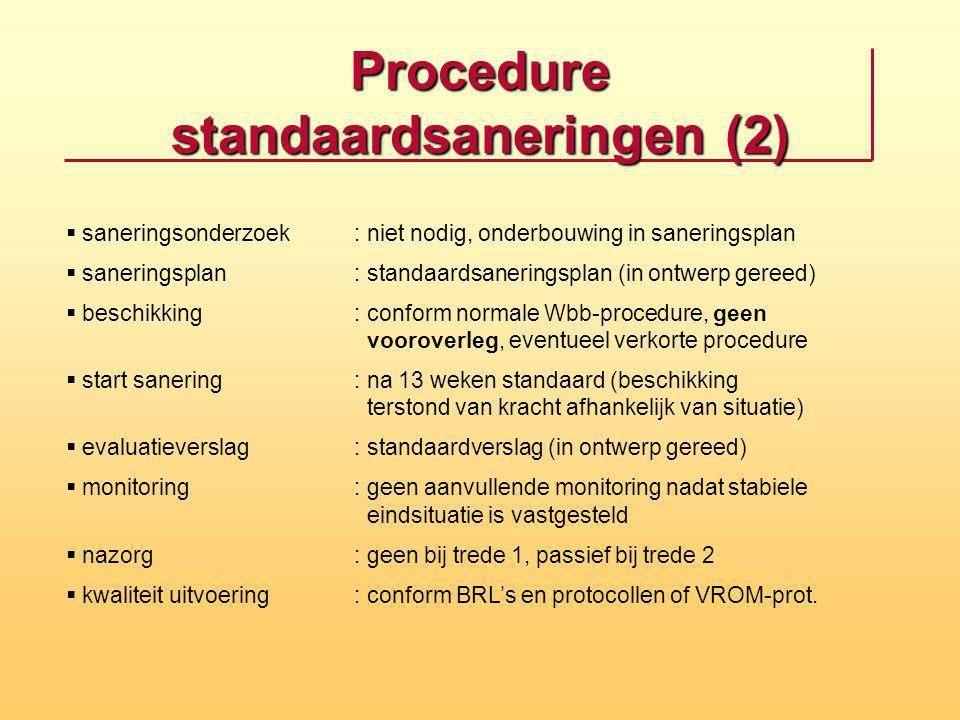 Procedure standaardsaneringen (2)
