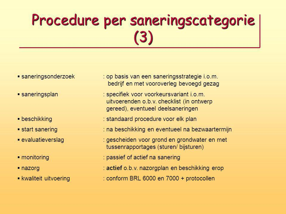 Procedure per saneringscategorie (3)