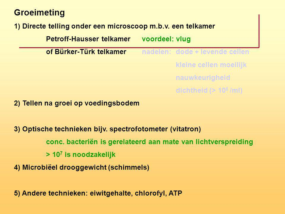 Groeimeting 1) Directe telling onder een microscoop m.b.v. een telkamer. Petroff-Hausser telkamer voordeel: vlug.