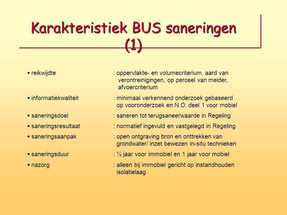 Karakteristiek BUS saneringen (1)
