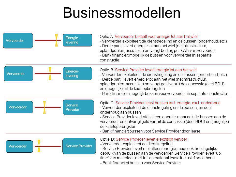 Businessmodellen Vervoerder. Energie-levering. Optie A: Vervoerder betaalt voor energie tot aan het wiel.