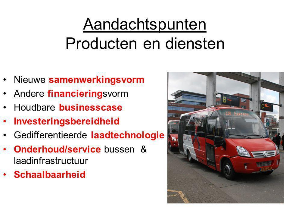 Aandachtspunten Producten en diensten