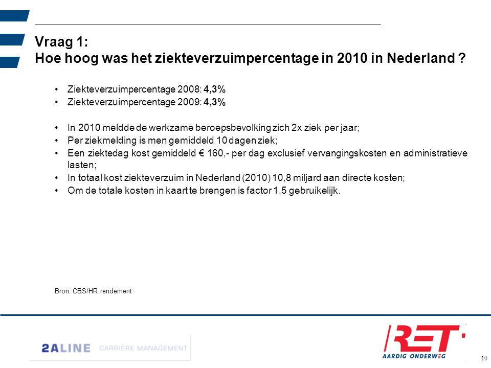 02-06-11 Vraag 1: Hoe hoog was het ziekteverzuimpercentage in 2010 in Nederland Ziekteverzuimpercentage 2008: 4,3%