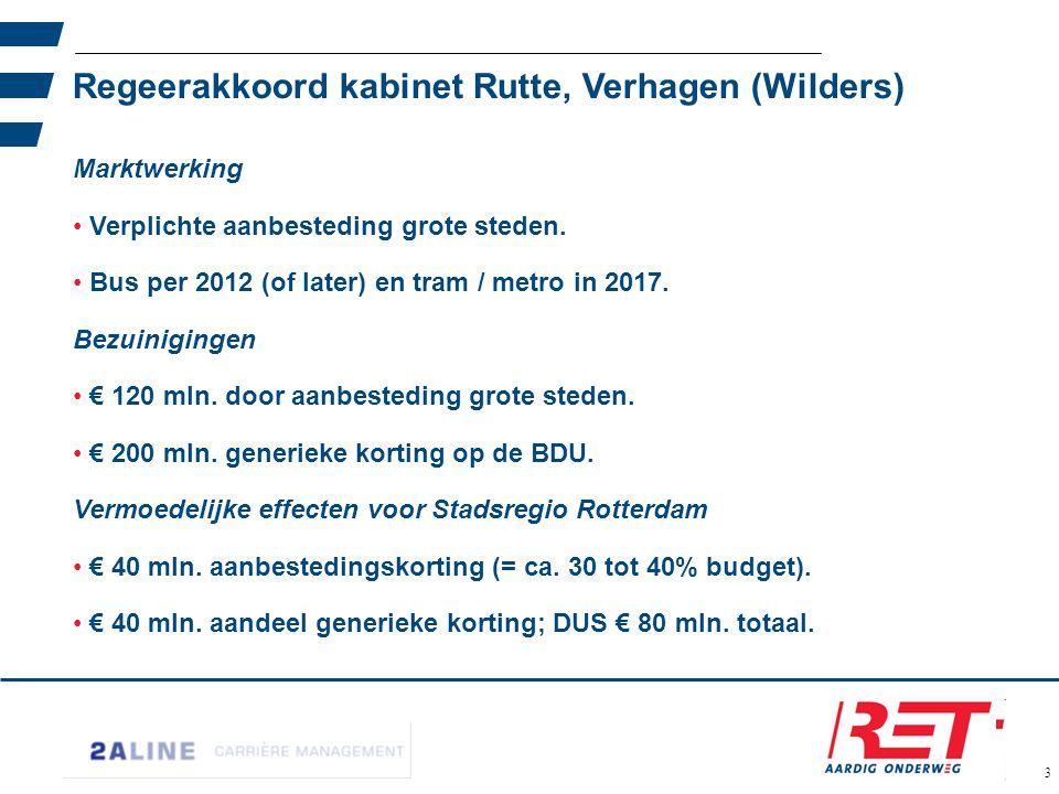 Regeerakkoord kabinet Rutte, Verhagen (Wilders)