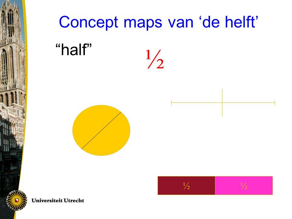 Concept maps van 'de helft'